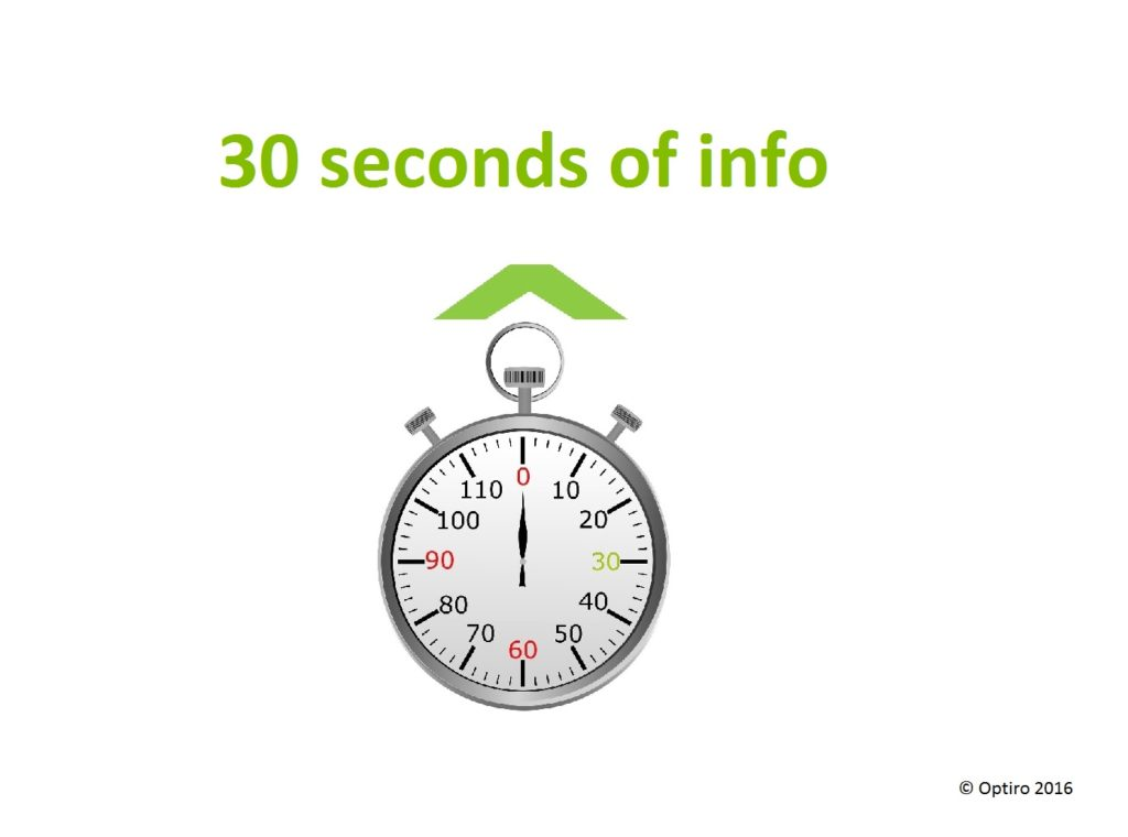 30 Seconds of Info from Optiro