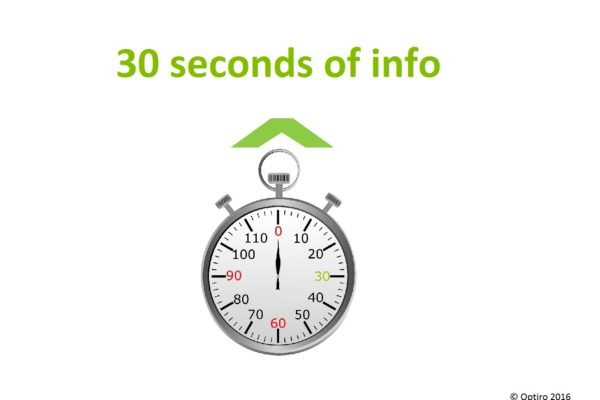 30 Seconds of Info: QAQC – field duplicate samples obtained from waste materials