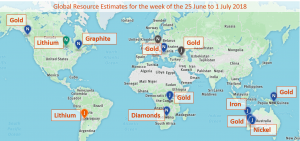 Summary of the resource reporting intelligence for 25 June to 1 July 2018