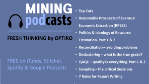 PODCASTS: 12 Fresh Thinking by Optiro podcasts